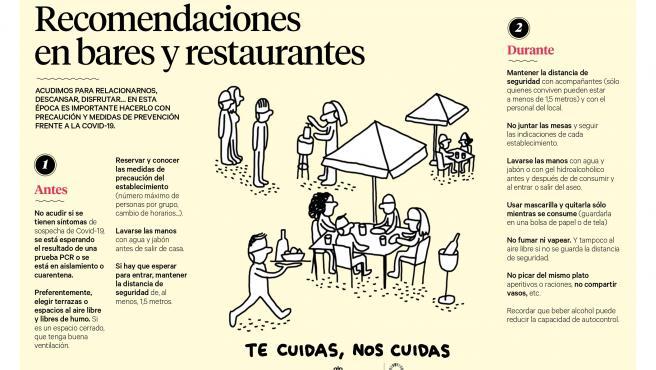 Bares para solteros Murcia madurita gas