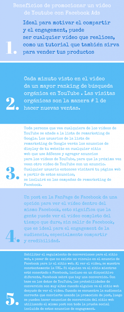 Citas sobre marketing online you contestare